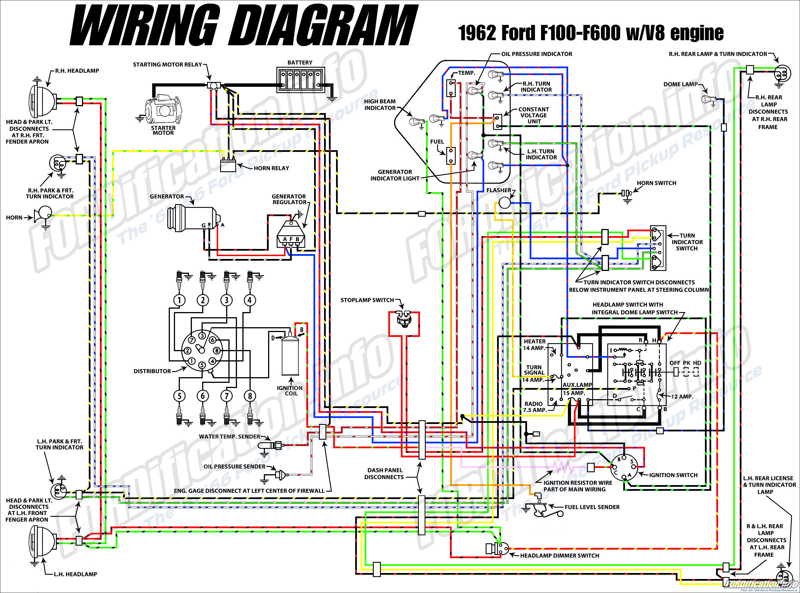 1968 Ford Pickup Wiring Diagram FULL HD Version Wiring Diagram - LOTI- DIAGRAM.EDITIONS-DELPIERRE.FRDiagram Database And Images