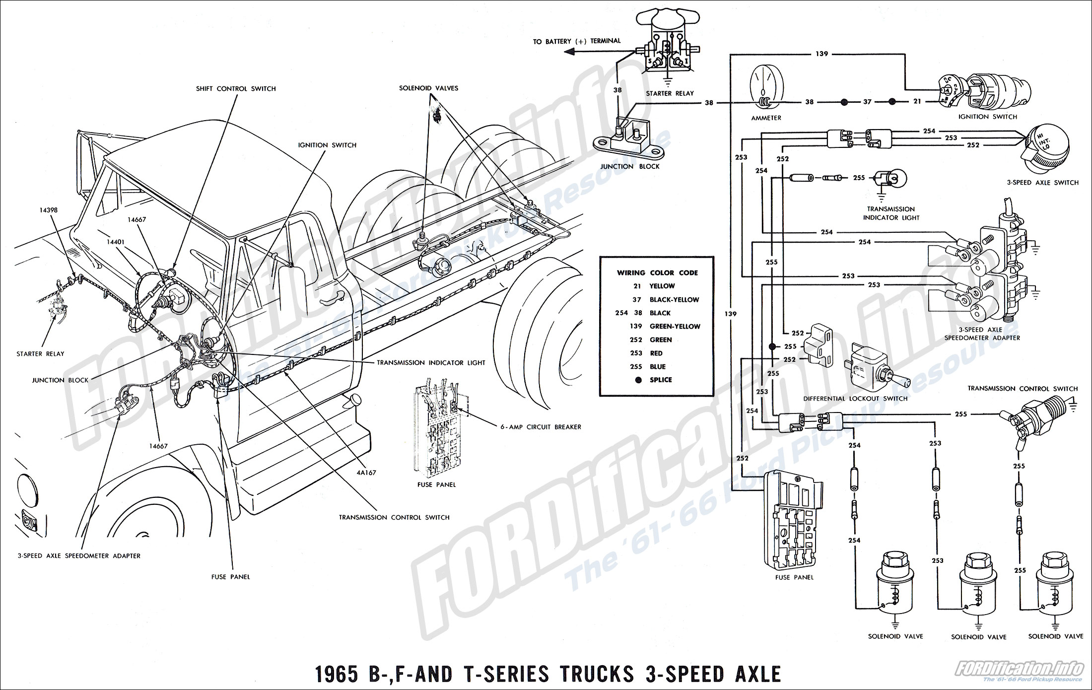 1965 Ford Truck Wiring Diagrams - Fordification Info