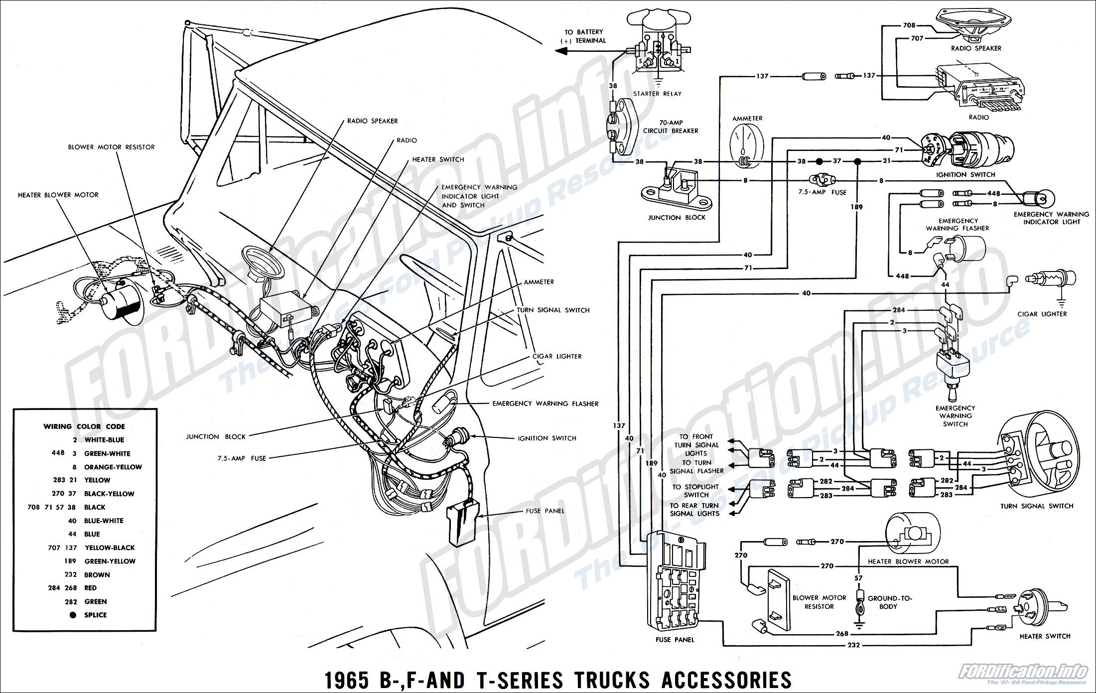 1958 Ford Ranchero Wiring Diagram Books Of 1985 E150 Free Image Auto