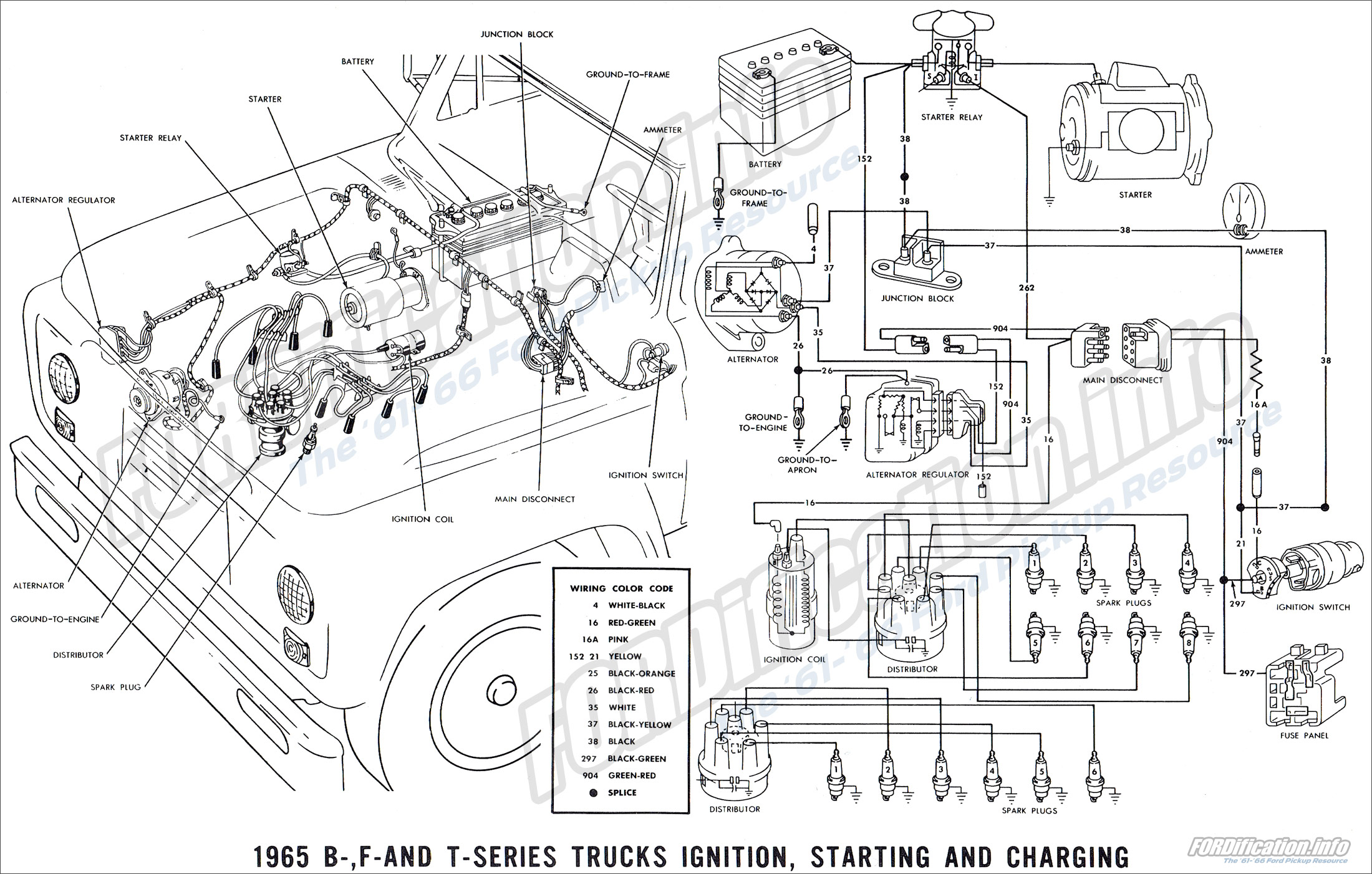 For A 1965 F100 Wiring Diagrams 1964 Diagram Ford Truck Fordification Info The 1966