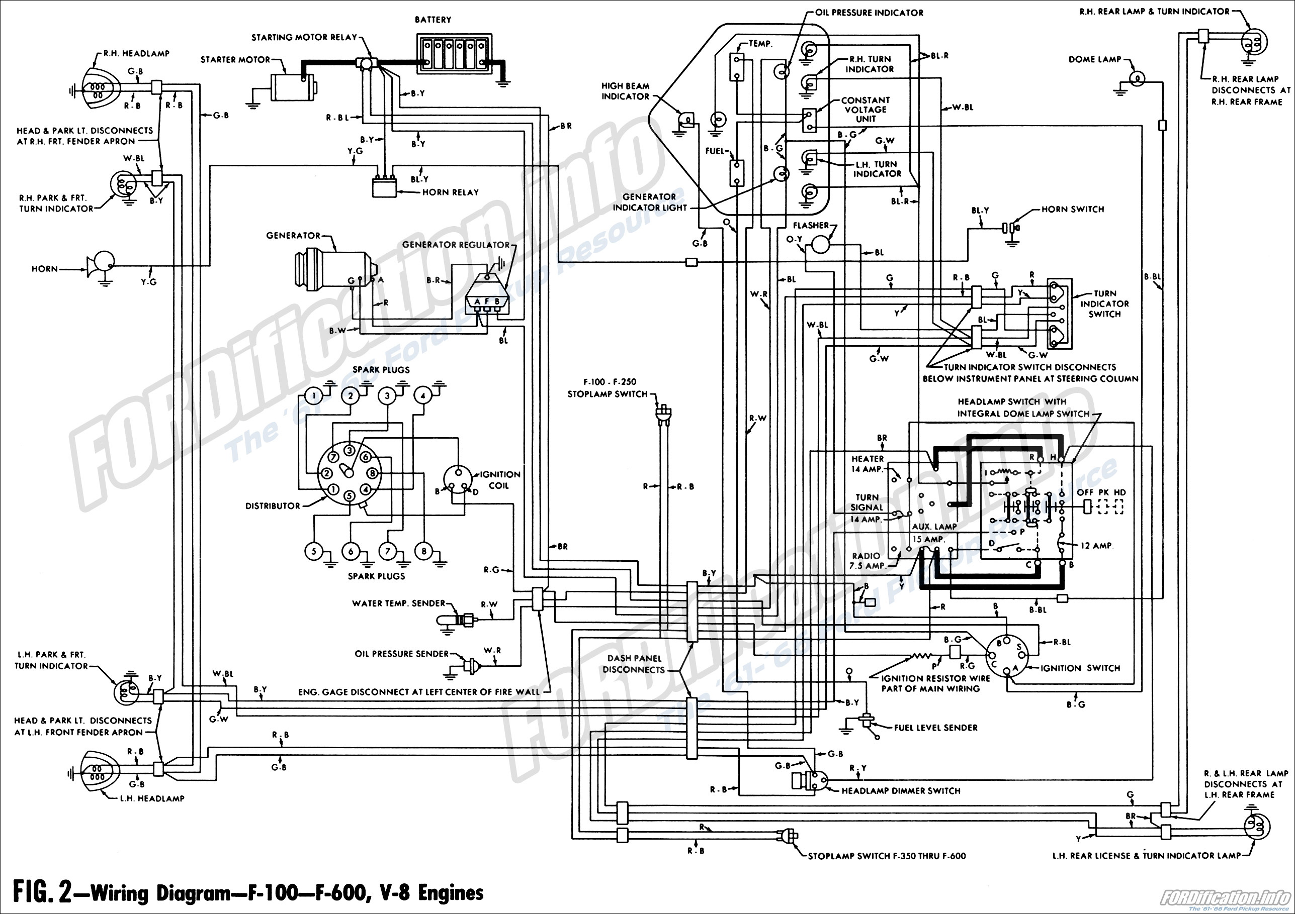 Ford F100 Truck Wiring Diagram As Well Ford Ignition System Wiring