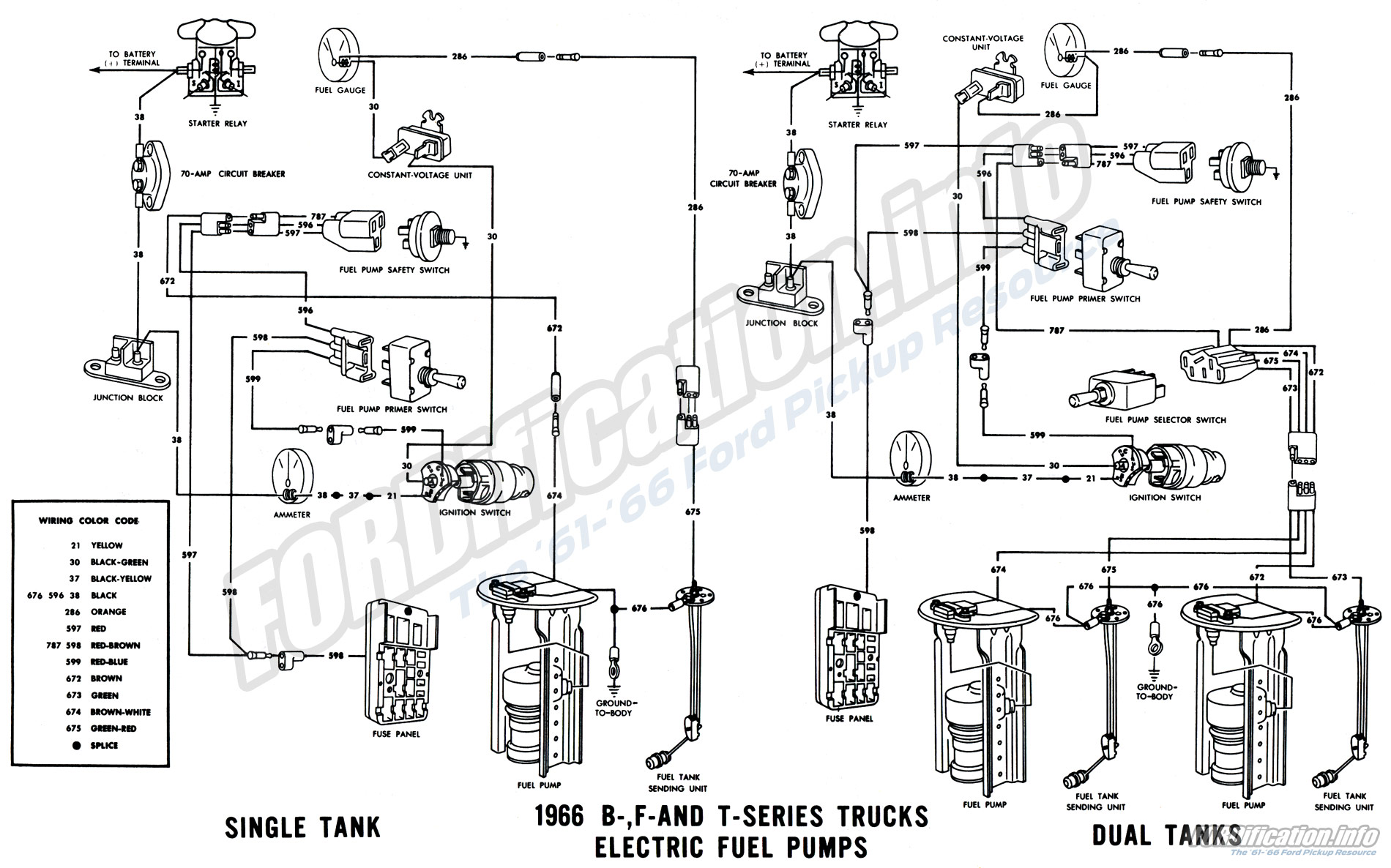 1966 ford truck wiring diagrams - fordification.info - the ... 66 c10 wiring diagram