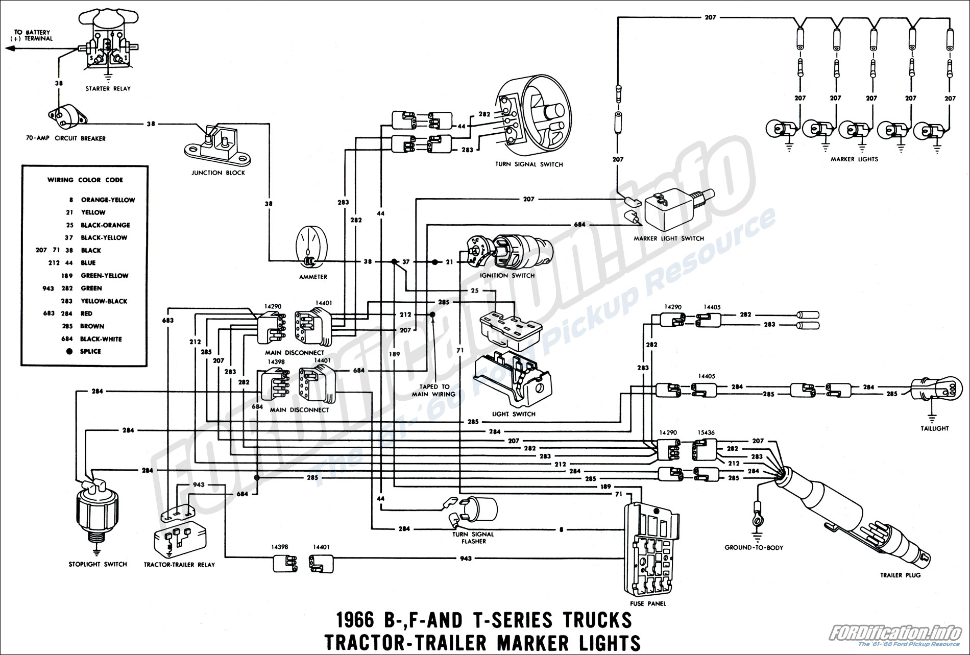 351w Wiring Diagram Schematic 2019 Diagrams For 66 Bronco Distributor Ford Hei Alternator