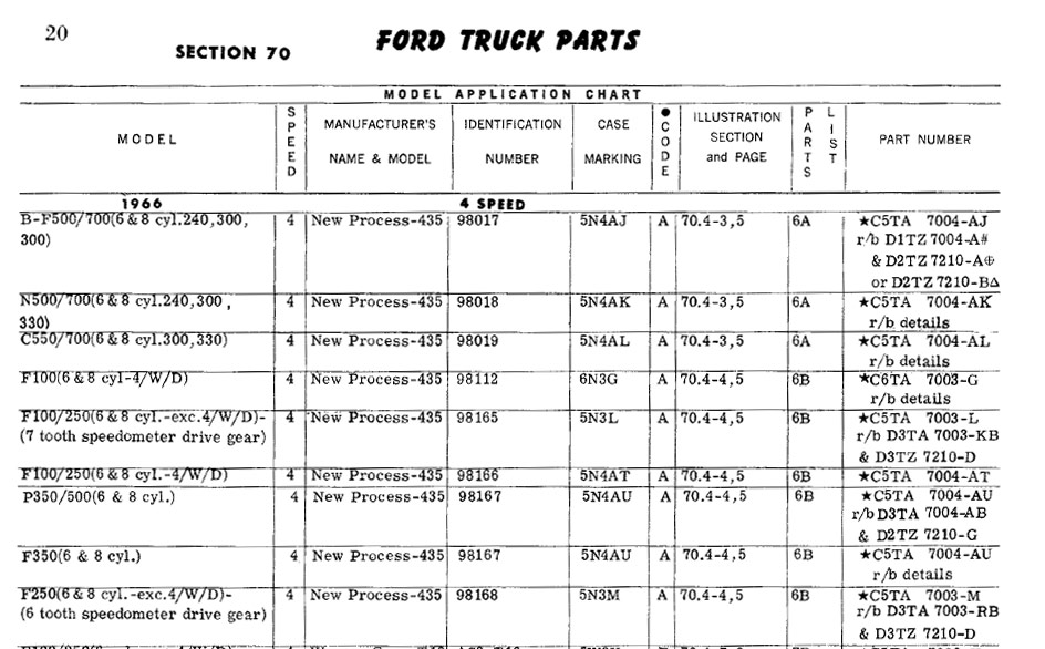decode your 39 65 39 66 ford truck vin tag fordification. Black Bedroom Furniture Sets. Home Design Ideas