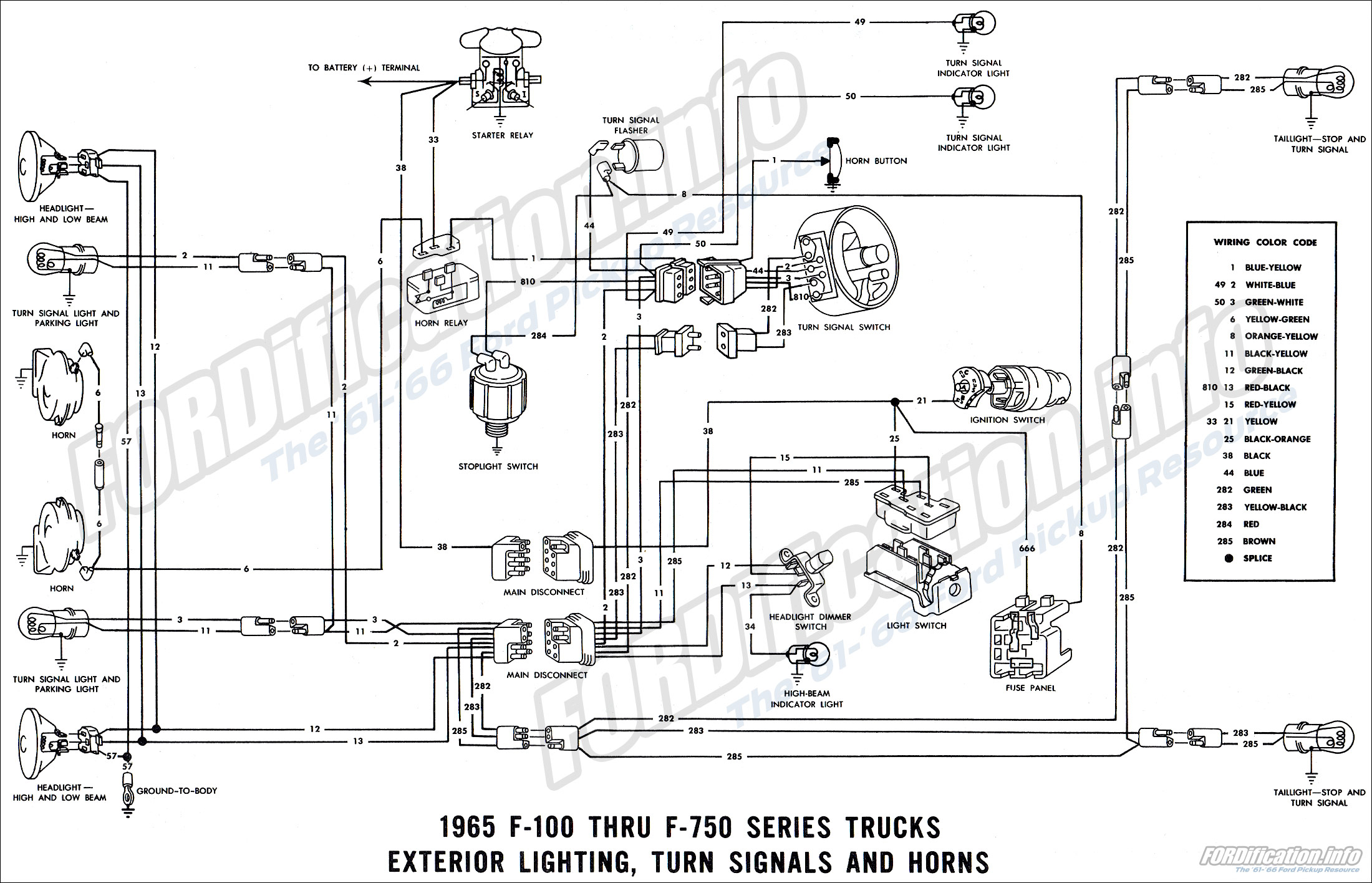1966 ford pick up horn wiring diagram 1965 ford truck wiring diagrams - fordification.info - the ... 1966 ford pick up heater wiring diagram #2