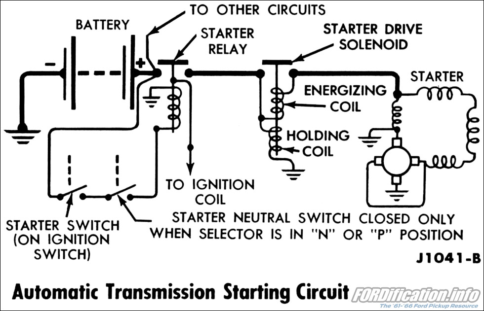 1977 Ford Truck Wiring Diagram Collection