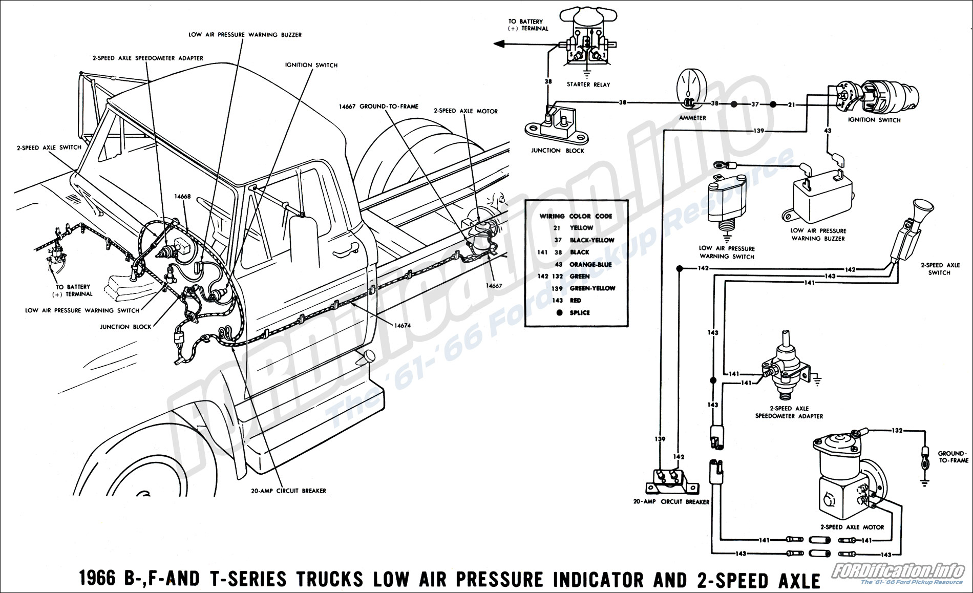 1966 Ford Truck Wiring Diagram Opinions About Porsche F100 24 Images Diagrams Omegahost Co Electrical
