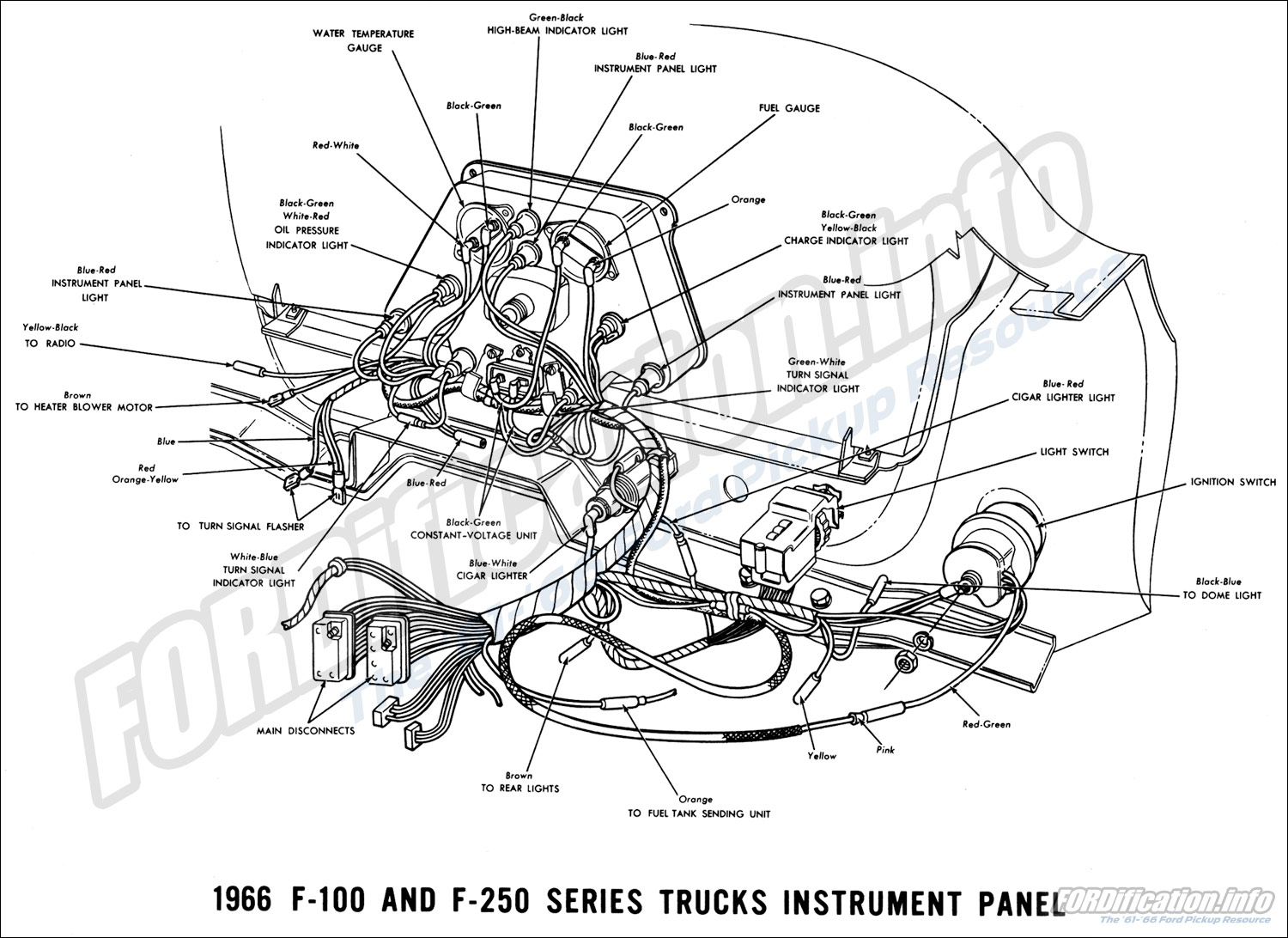 [CSDW_4250]   DIAGRAM] Wiring Diagram For 1966 Ford F100 FULL Version HD Quality Ford  F100 - LZ1AQSCHEMATIC1482.CONCESSIONARIABELOGISENIGALLIA.IT | 1966 Ford Truck Wiring Diagram |  | concessionariabelogisenigallia.it